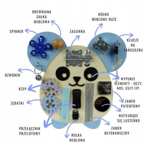 tablica manipulacyjna dodi mysz elementy
