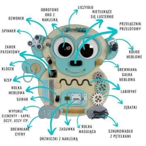 elementy na tablicy manipulacyjnej dodi małpa