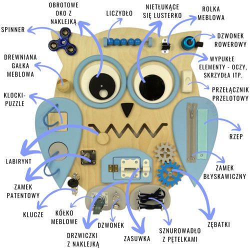tablica manipulacyjna dodi niebieska elementy